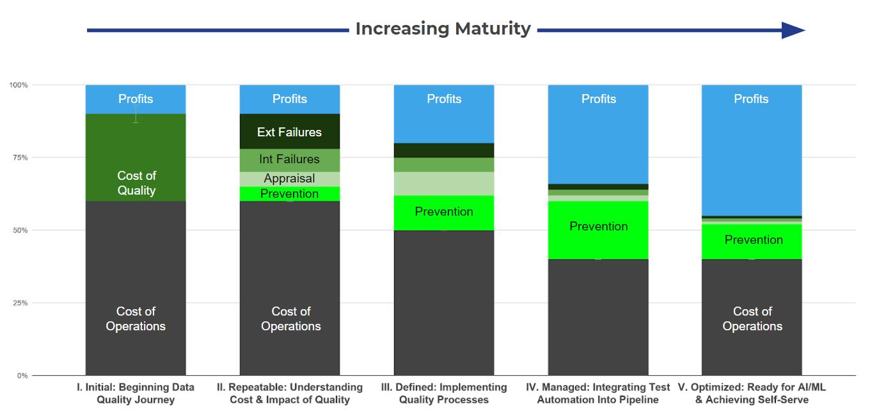 blog image data maturity